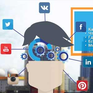 Как продвигать услуги через социальную сеть?